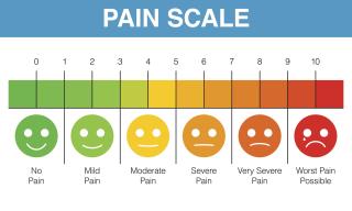 Pain_chart